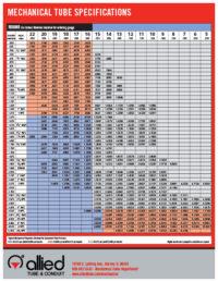 PDF-galvtube