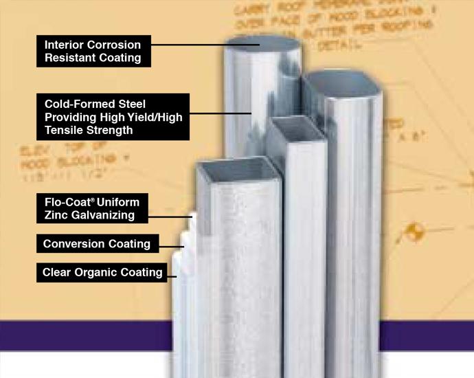 Load Bearing Capacity Of Steel Tubing